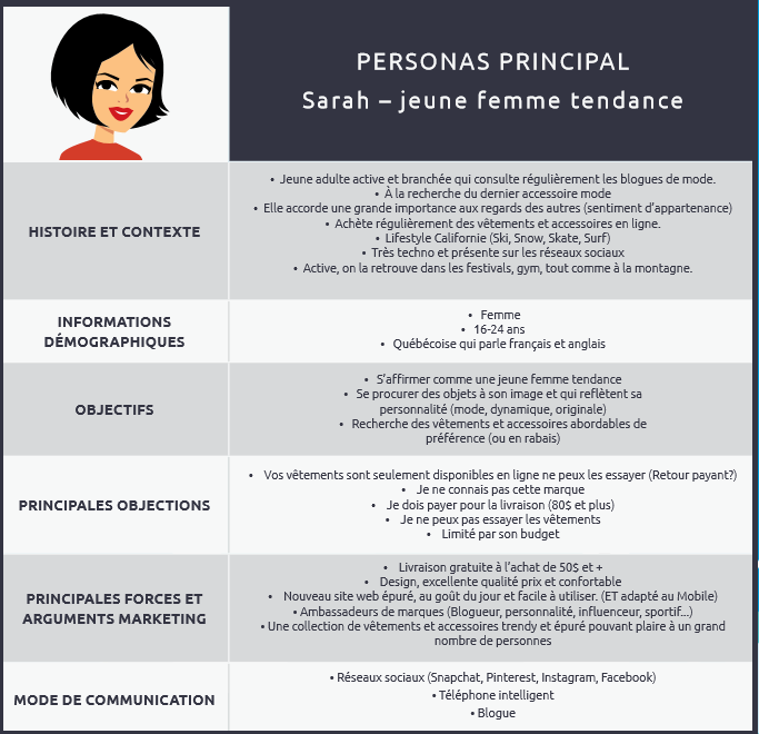 persona-marketing
