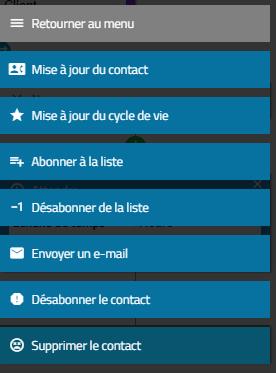 leadfox options actions