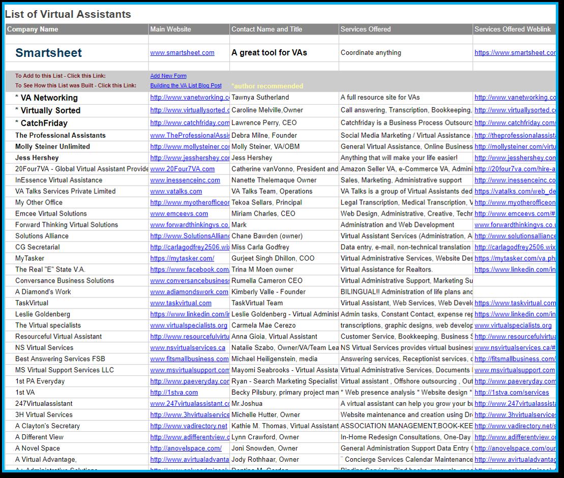 18 - La liste des contacts utiles