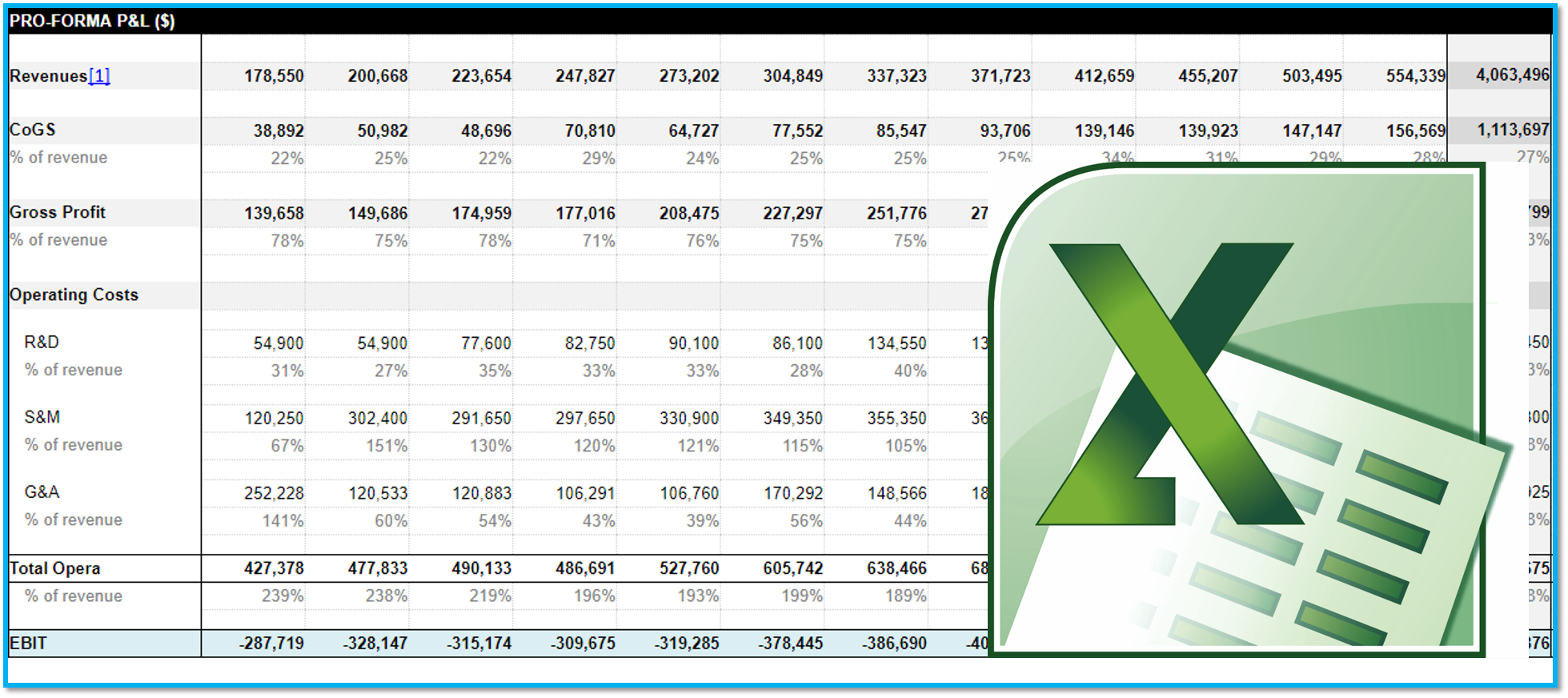 41 - Le chiffrier Excel